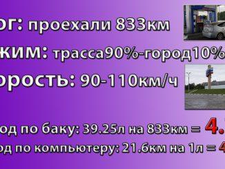 приус 20 расход топлива на 100 км